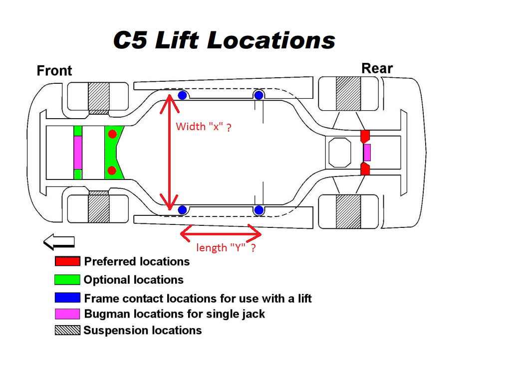 Vehicle lifting points guide pdf
