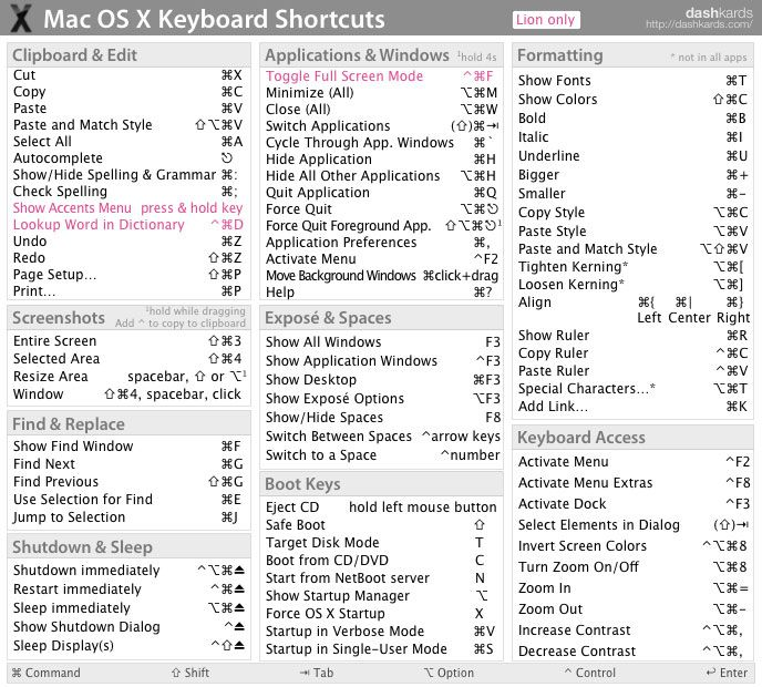 Pro tools 12 shortcuts windows pdf