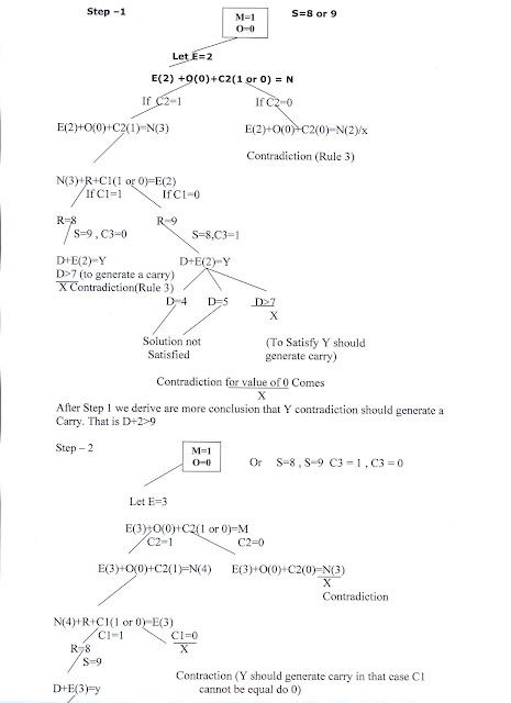 Constraint satisfaction problem in artificial intelligence pdf