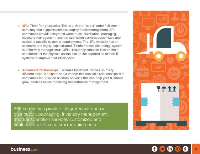 Warehousing and fulfillment application vendor guide