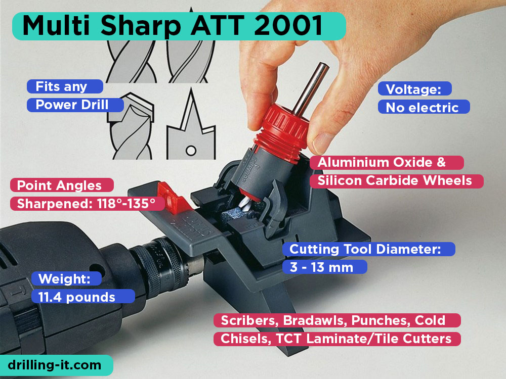Multi sharp 2001 instructions