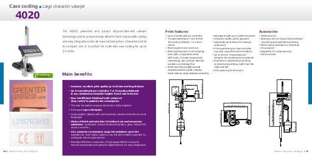 Markem smartdate 3 manual pdf