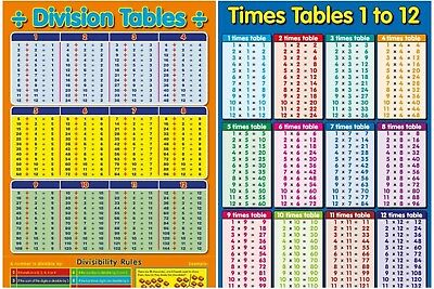 Division table 1 12 pdf