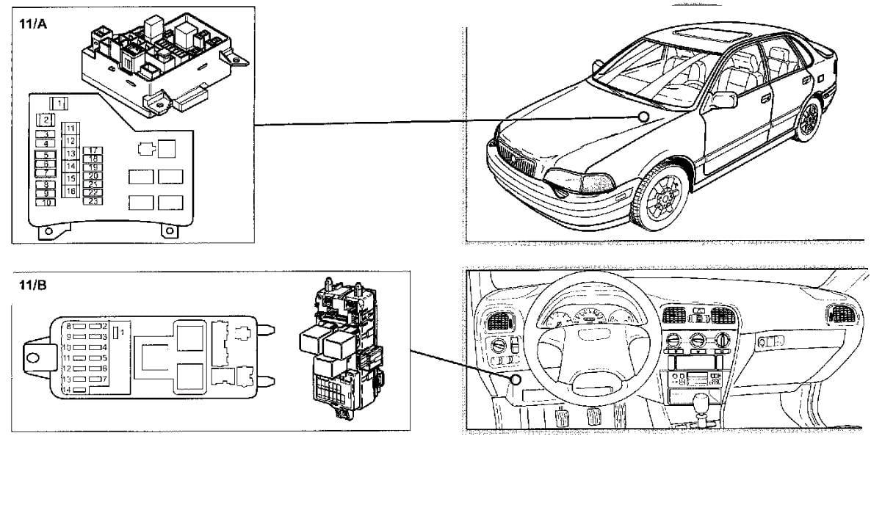 instruction manuel volvo s40 2010