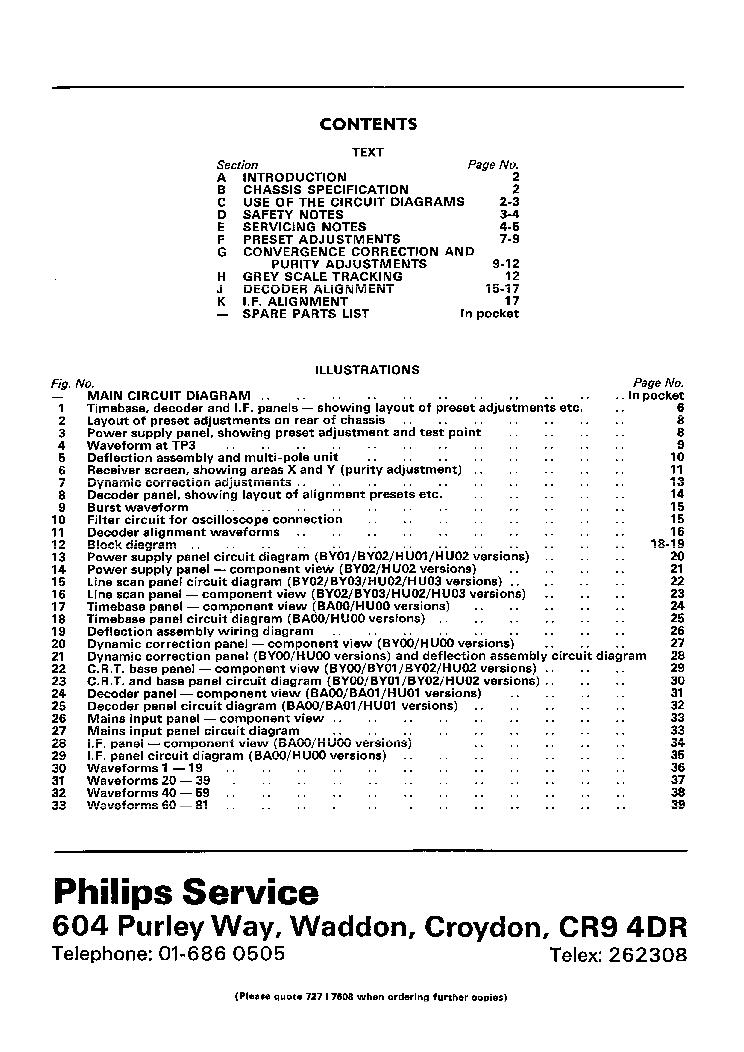 Tv service manual free download pdf