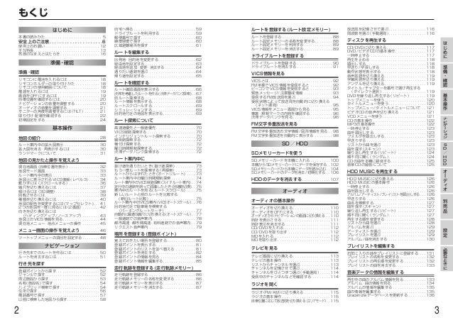 panasonic cn hds625d english manual