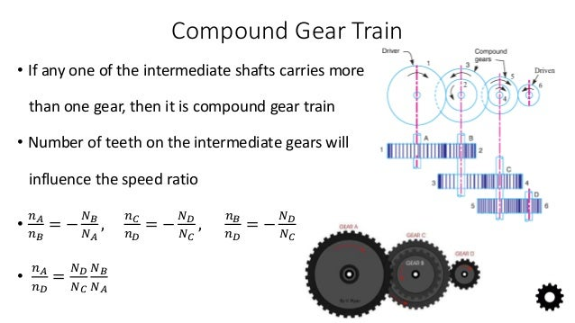 Gear train ratio calculation example
