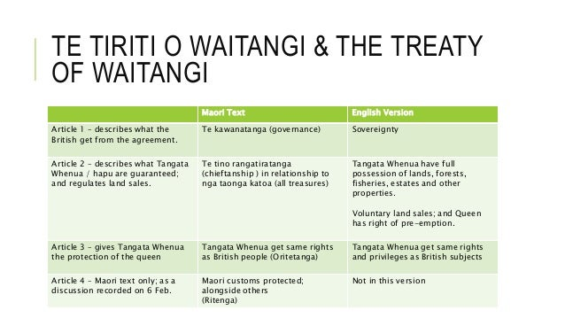 Treaty of waitangi articles pdf